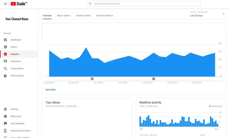 Poor Analytics and Reporting in YouTube