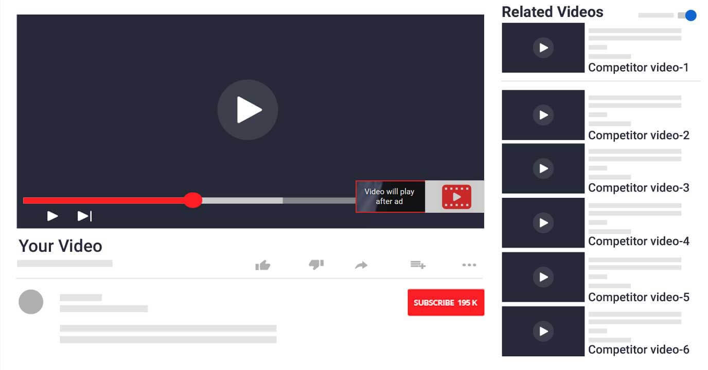 #Irritating Ad streams in YouTube Video - Skip Ads