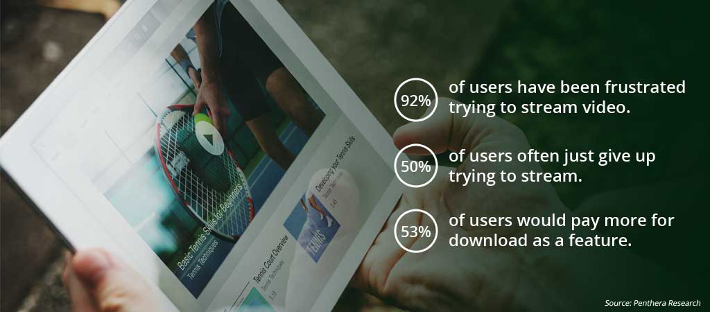 online video streaming stats