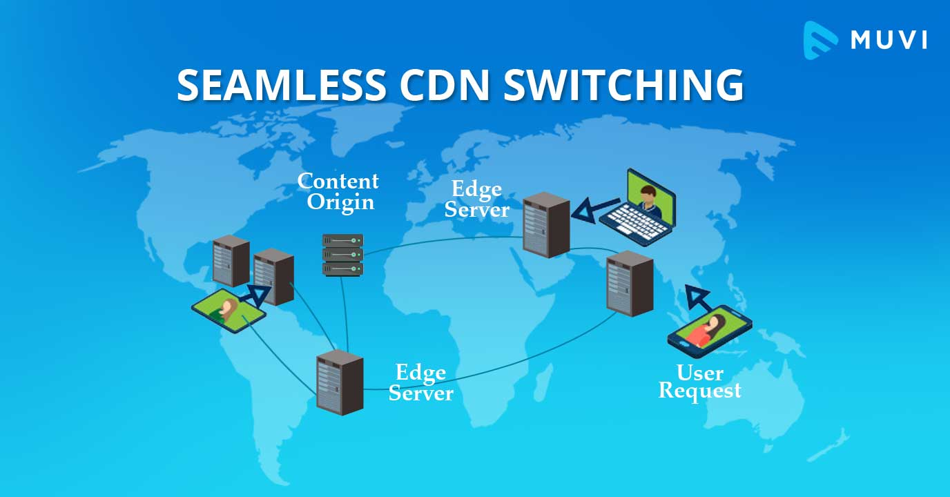Everything you Need to Know about Multi CDN Switching