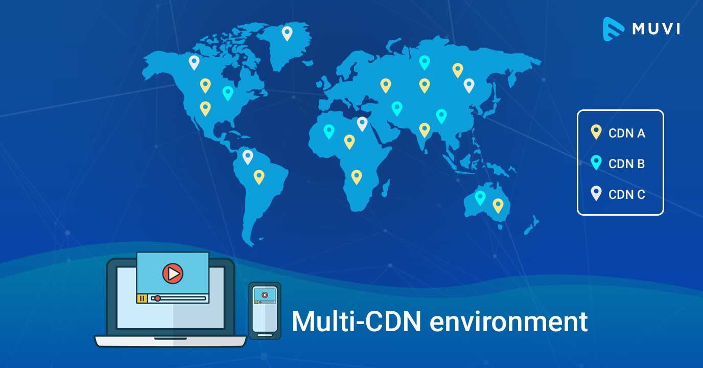 Take your streaming business to the next level with Multi-CDN Strategy