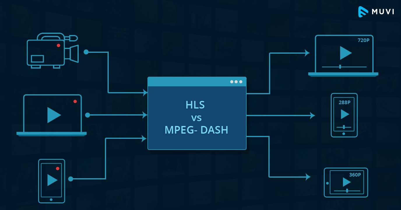 HLS vs MPEG DASH: Which Streaming Protocol Should You Choose?