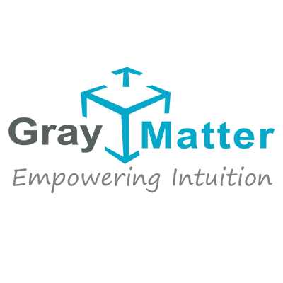 GrayMatter Software Services Pvt Ltd