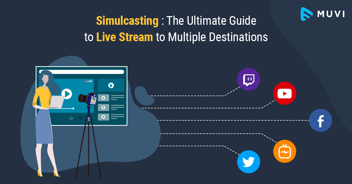 Simulcasting : The Ultimate Guide to Live Stream to Multiple Destinations
