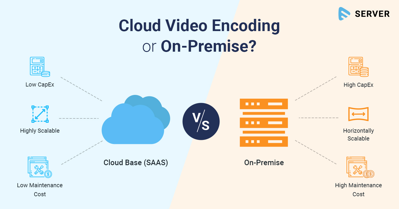 Cloud Video Encoding vs On-Premise : Pros, Cons and Beyond