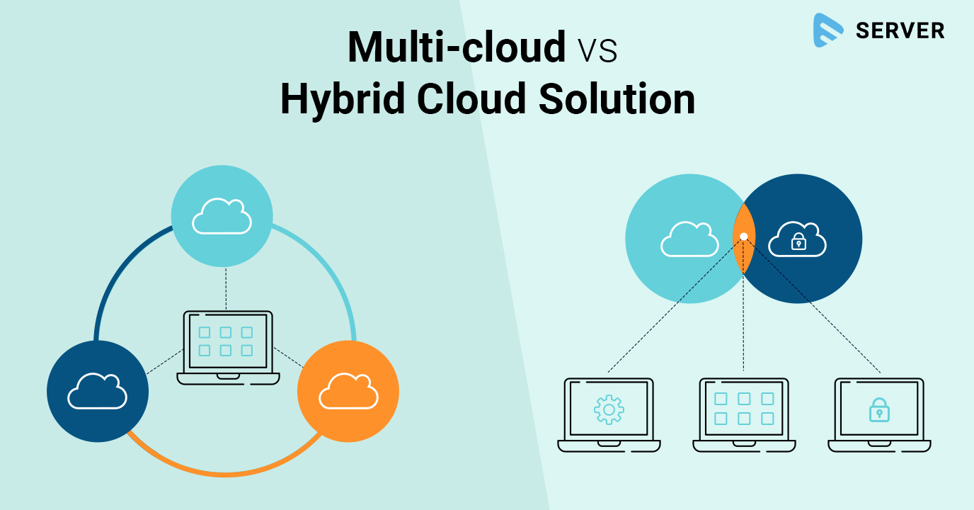 Multi-cloud vs Hybrid Cloud Solution