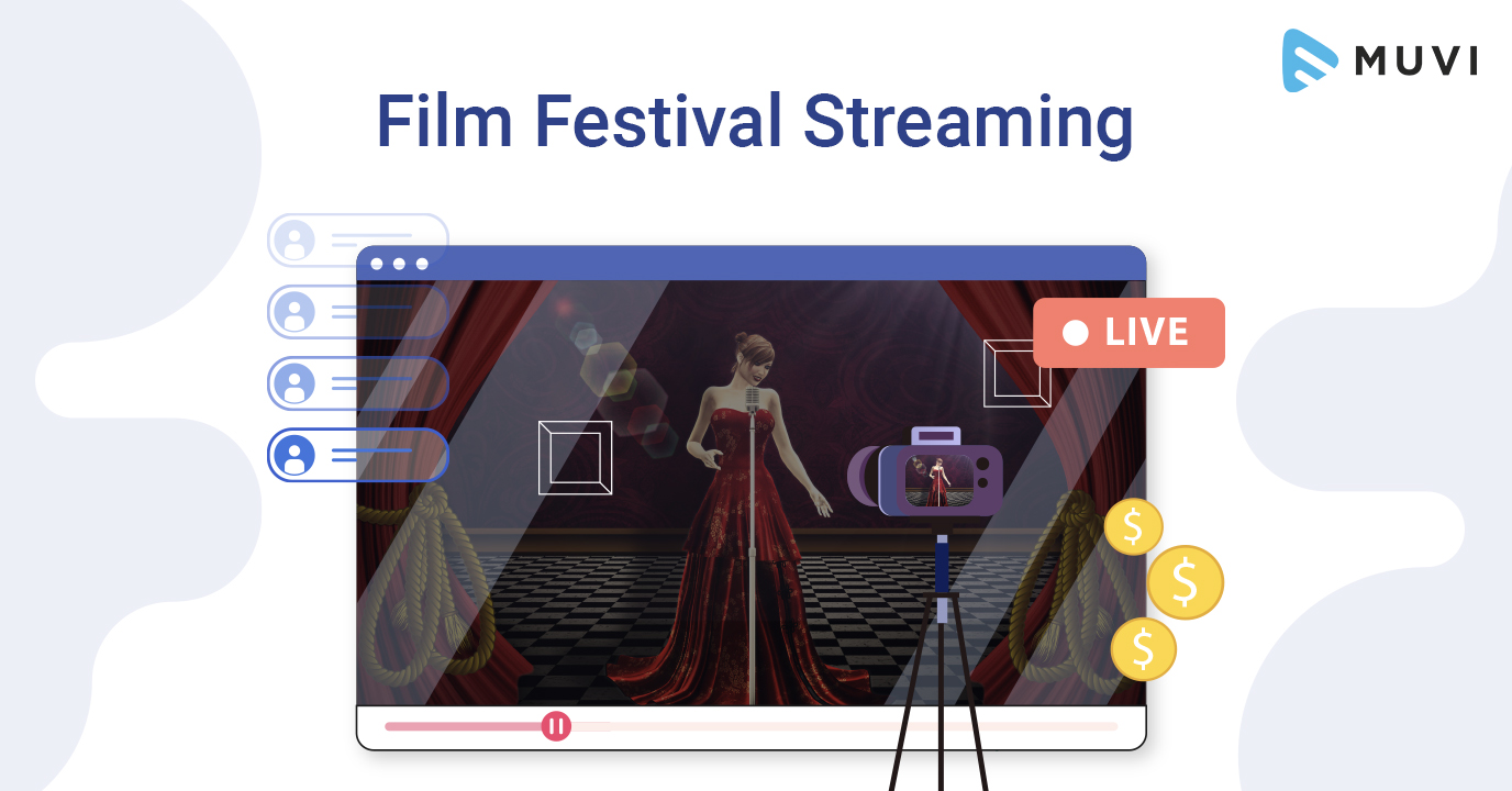 Take your Film Festival Online with Muvi's Streaming Platform