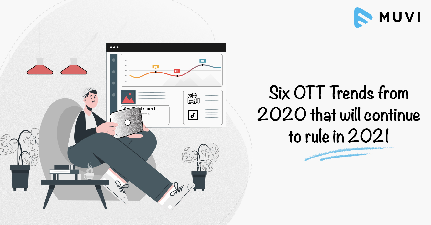 Six OTT Trends from 2020 that will continue to rule in 2021