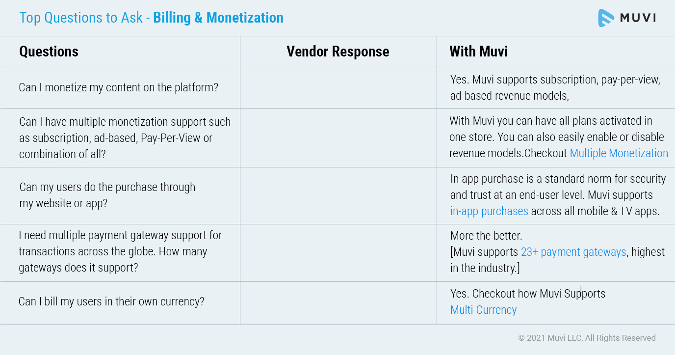 Top Questions to Ask on Billing & Monetization