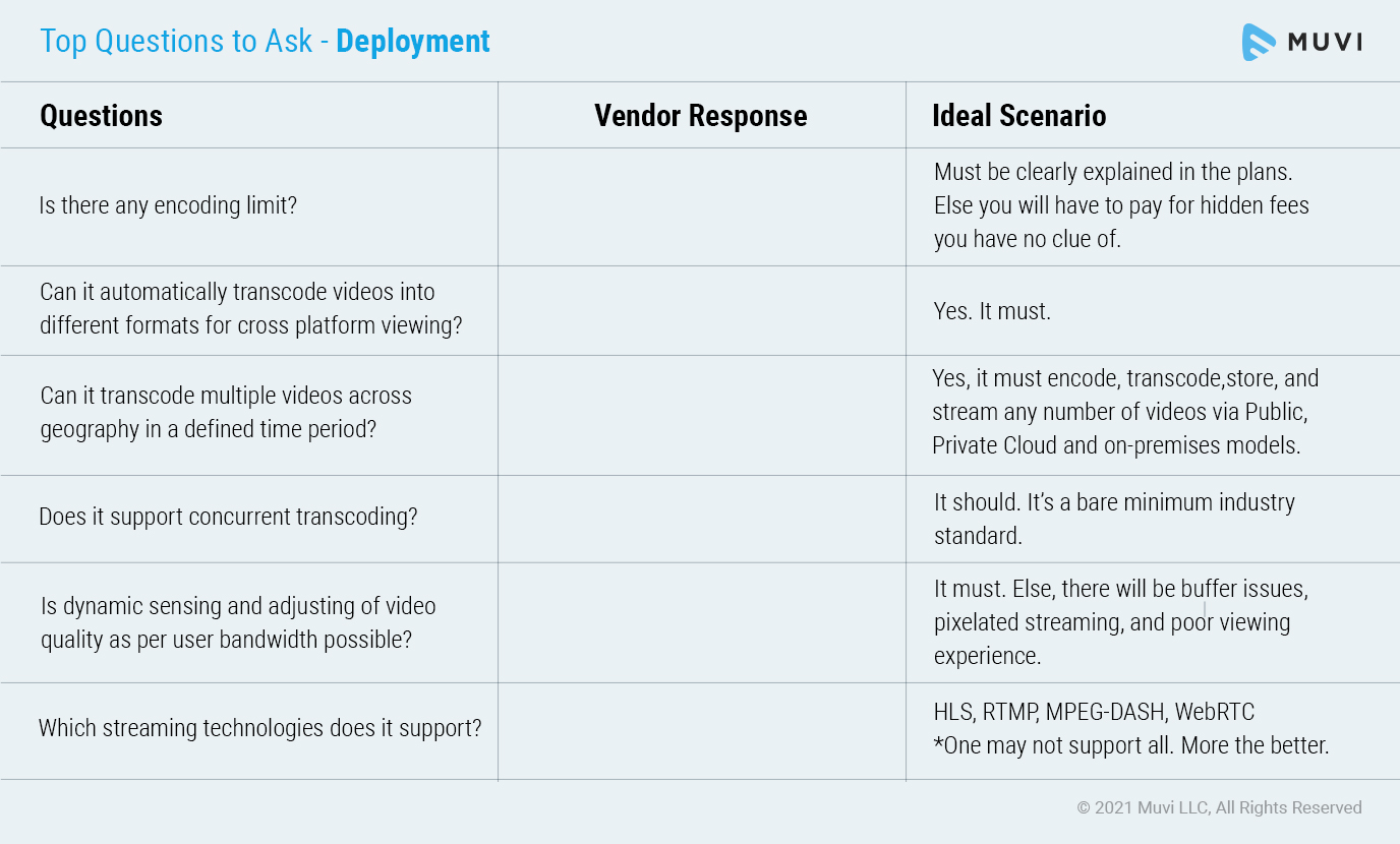 Top Questions to ask on Deployment