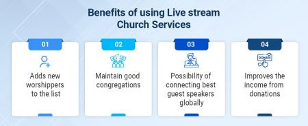 benefits of live streaming church services
