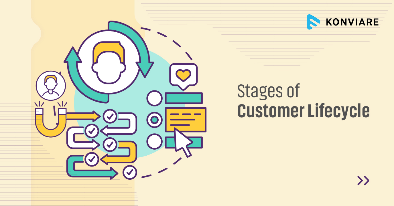 What are the Stages of Customer Lifecycle?