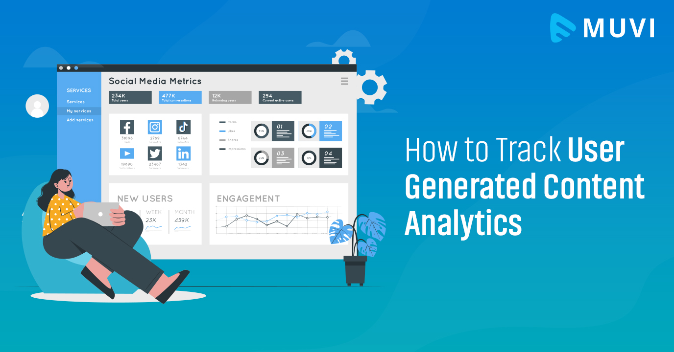 How to Track User Generated Content Analytics