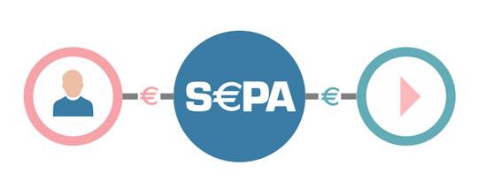 SEPA Integration